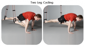 25 Two Leg Cycling